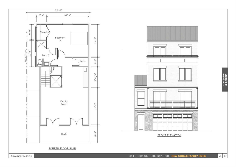 Property for sale at 148 Mulberry Street, Cincinnati,  Ohio 45202